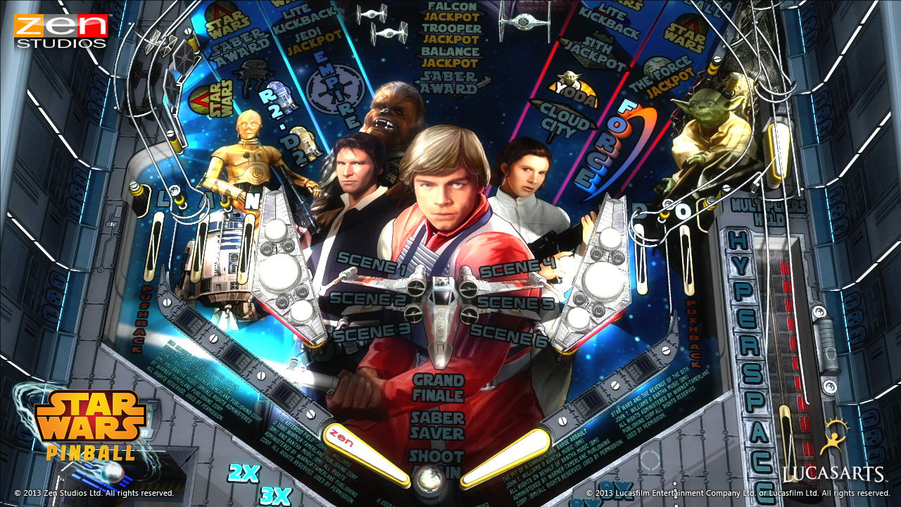 Star Wars Pinball Game Curious Video: The Balls You Are Looking For