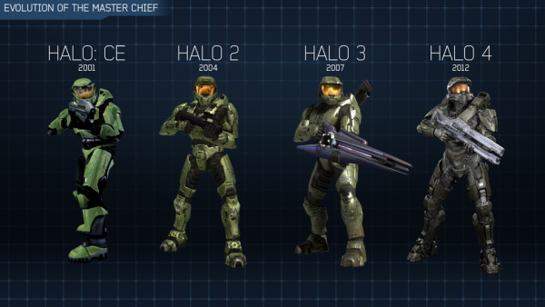 Played Halo: The Master Chief Collection – Finish the Fight Forever